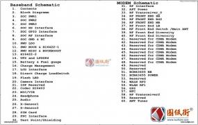 华为P10Plus HL1AVICKYMP手机原理图原厂图纸
