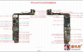 iPhone8P元件功能标注图