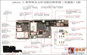 苹果iPhoneX 高通版 元件功能标注注释彩图