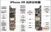 iPhoneXR手机维修资料-元件分布图