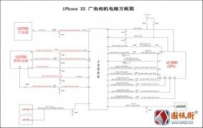 iPhone XS 广角相机电路方框图