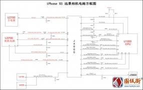 iPhone XS 远景相机电路方框图