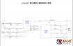 iPhoneXS 感光感距音量键电路方框图