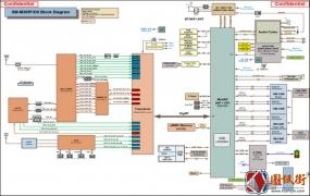 Galaxy M30 SM-M305F三星手机图纸资料-逻辑框图 位号图 维修手册