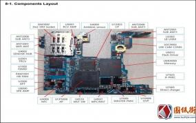 Galaxy S20 FE SM-G780F三星手机图纸维修资料-逻辑框图 位号图 维修手册