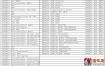 红米 RedMi Note8Pro手机图纸-电路原理图