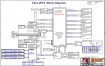 Acer Aspire SW5-271 Wistron Thor-BWY 14210-1笔记本电路原理图纸