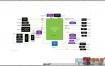 Acer Aspire A315 series Rose GL_NB8609_MB宏基笔记本电路图