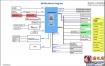 Acer Swift 3 SF314-52G series Pegatron HE4EA REV 1.0宏基笔记本电路图