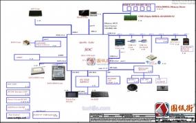 Acer ES1-533 B5W1A B7W1A LA-D641P Rev 1.A宏基笔记本图纸
