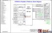 Acer Spin 3 SP315-51 Pegatron ST5DB REV 1.0宏基笔记本电路图