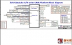 Acer A513-52 Quanta ZAV DA0ZAVMB8E0 REV 1A 宏基笔记本电路图