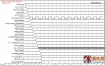 APPLE MACBOOK AIR 2020 A2179 820-01055苹果上电时序图