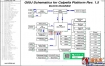 Asus Pegatron G60J R1.5华硕笔记本电路图
