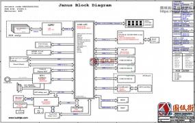 Dell 3445 Janus AMD 13325-1 Rev A00戴尔笔记本图纸