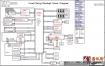 Dell 14 5458/15 5558/17 5758 LA-B843P REV : A00(X00)戴尔笔记本图纸