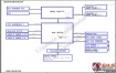 Gigabyte GA-B150M-D3VX-SI Rev1.1技嘉主板图纸