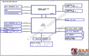 Gigabyte GA-B150M-SE-SI Rev1.0技嘉主板图纸