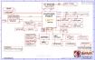 HP 15-J 15CRU 6050A2548201-MB-A01 PV惠普笔记本图纸