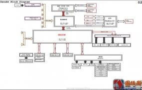 Quanta NE8 REV:2A笔记本电路图纸