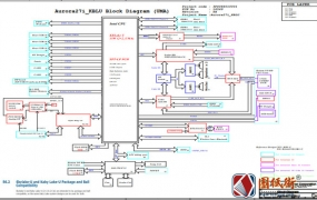 WISTRON AURORA27-KBLU 16549 REV SA 20170301a笔记本图纸