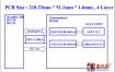 Wistron Iironbox2-3L 16721-1电路原理图纸