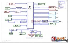 Wistron PAFT4L EIFFEL215A_STR 17569-1笔记本电路图纸