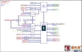 Wistron Annie_CFL_VBUZZ 17575 rSA笔记本电路原理图纸