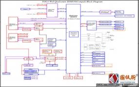 Lenovo Yoga C630 LA-G611P R1.0联想笔记本原理图