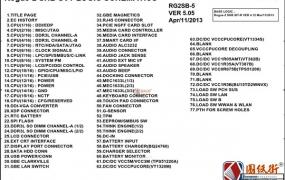 ThinkPad X250 NM-A091 REV5.05联想笔记本图纸