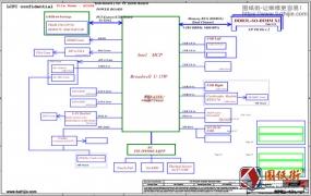 Lenovo Z50-70 NM-A273 Compal ACLUA ACLUB REV 0.3_1.0联想笔记本电路图