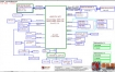 联想310-15ABR CG516 NM-A741笔记本电路图纸